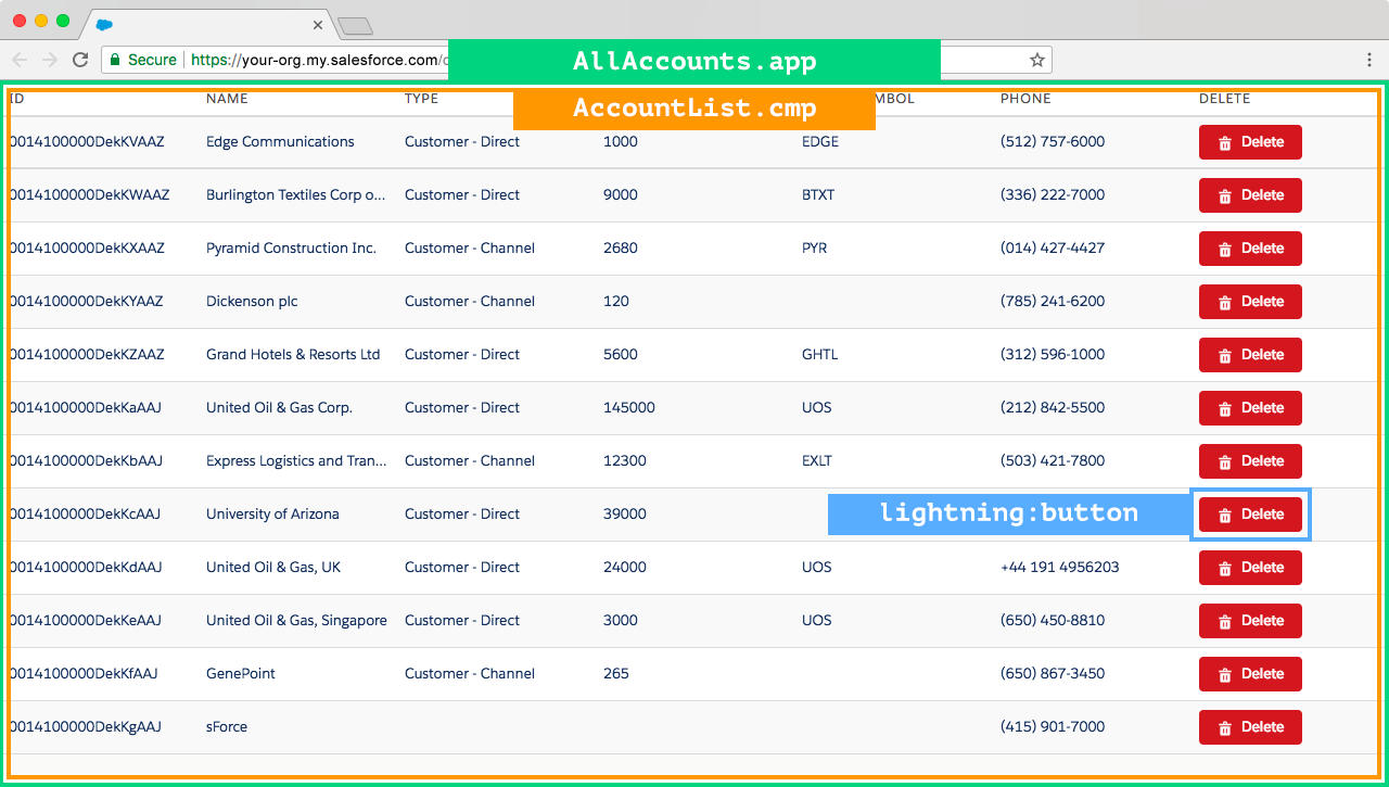 Preview of the AllAccounts app, which contains the AccountList component