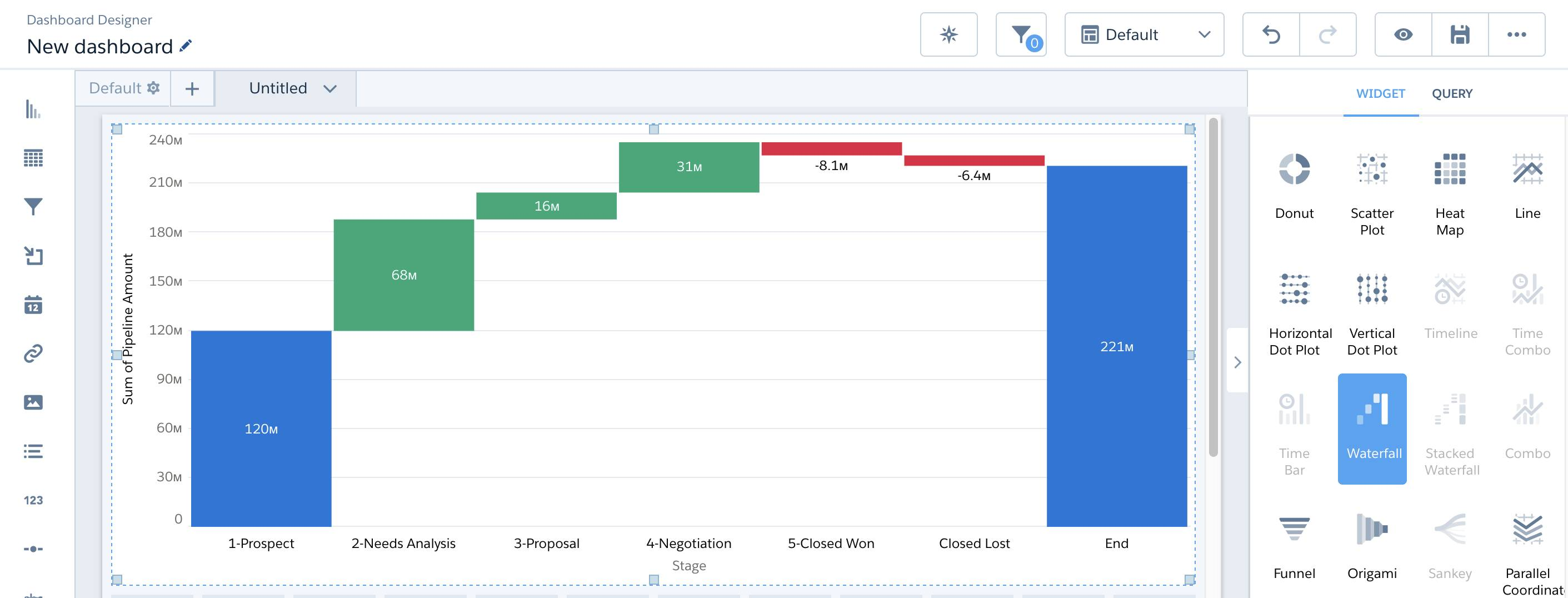 Waterfall chart with tooltip visible in the Chart Type menu