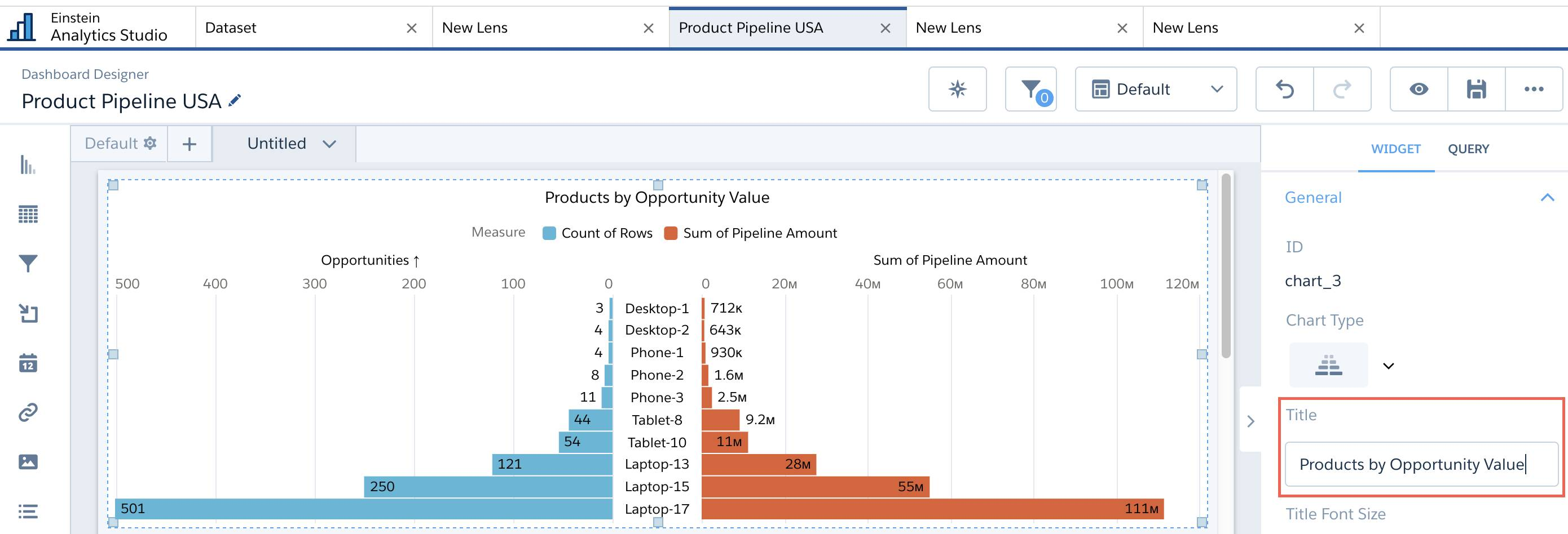 Product pipeline pyramid chart title in dashboard designer