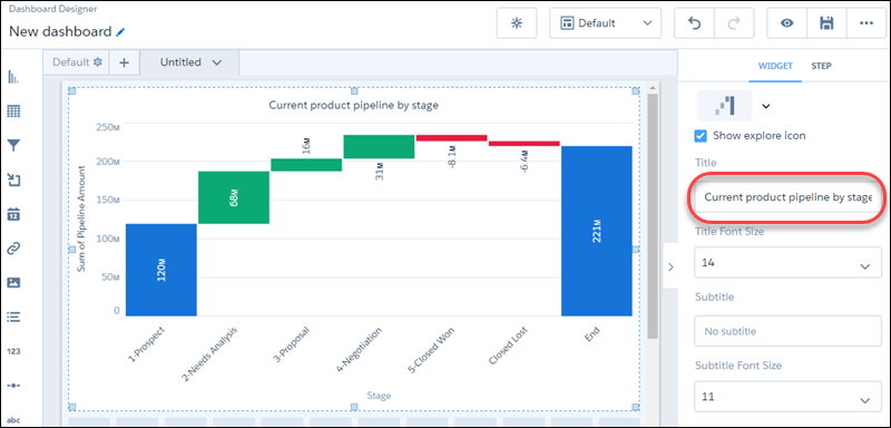 Pipeline stages waterfall chart title in dashboard designer