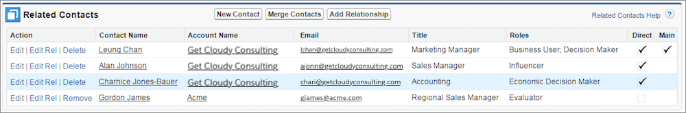 The Related Contacts related list shows all contacts who are related to the account