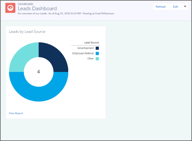 Leads dashboard example