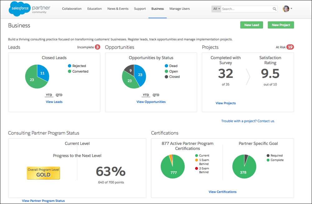 Partnership Value Score in the Business tab