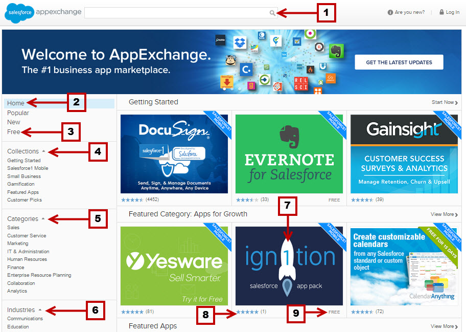 The components of the AppExchange.