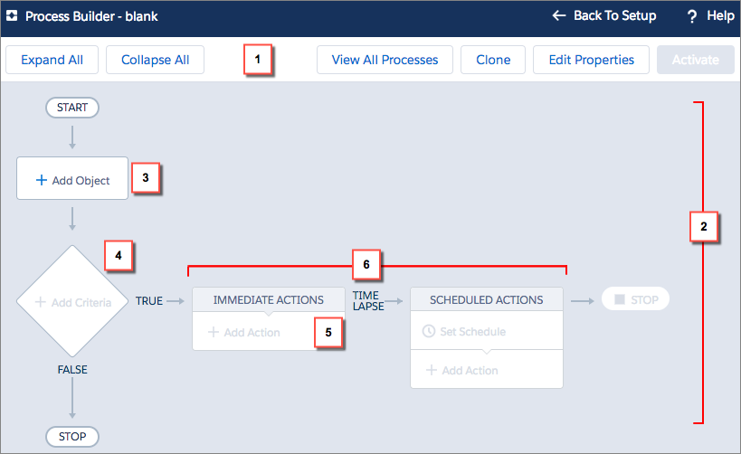 Screenshot of the Process Builder user interface