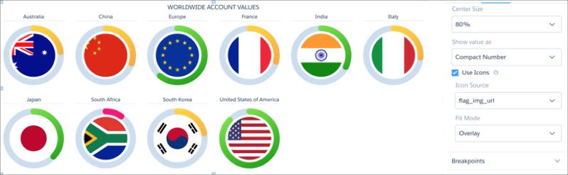 analytics gauge chart use icons property