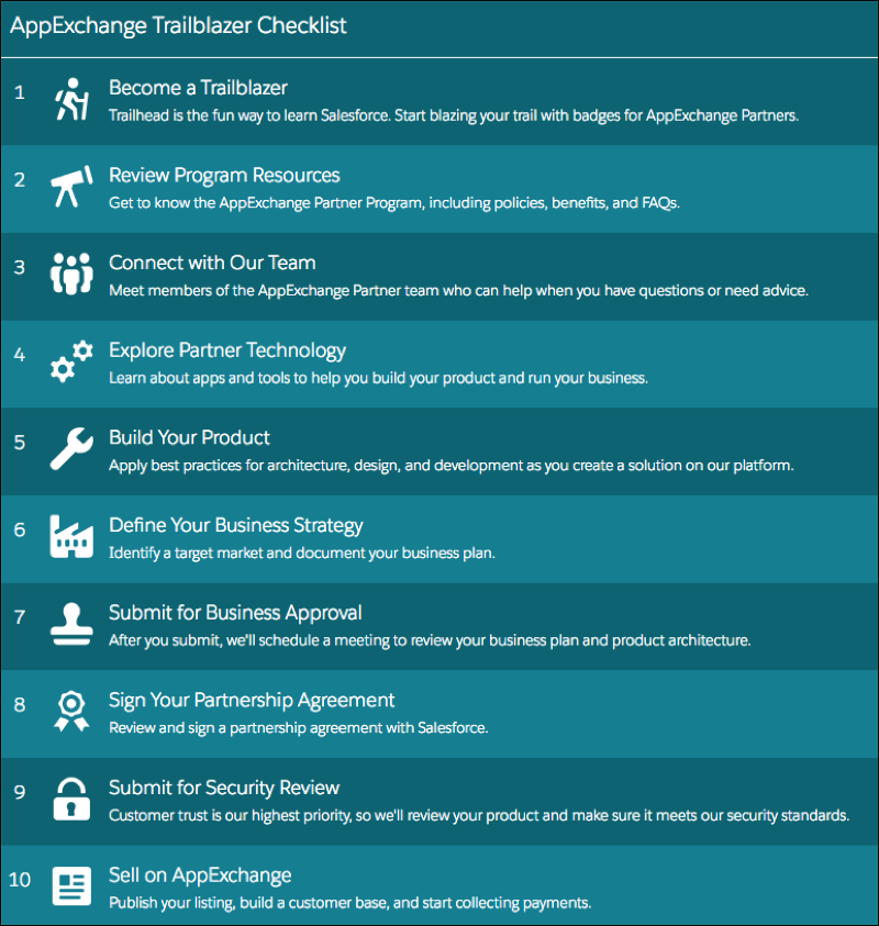 AppExchange 10 step Trailblazer Checklist