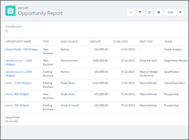 Tabular report example