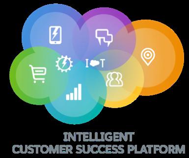 Web writing services salesforce trailhead