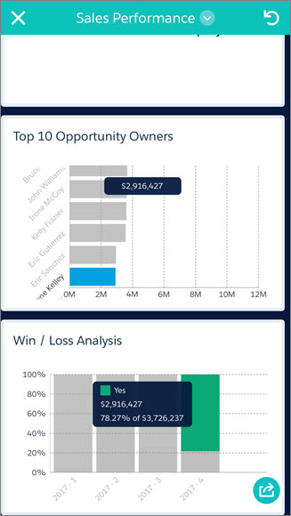 Wave mobile top opportunity owners