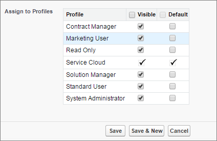 A screen shot of the Assign to Profiles field on a console edit page.
