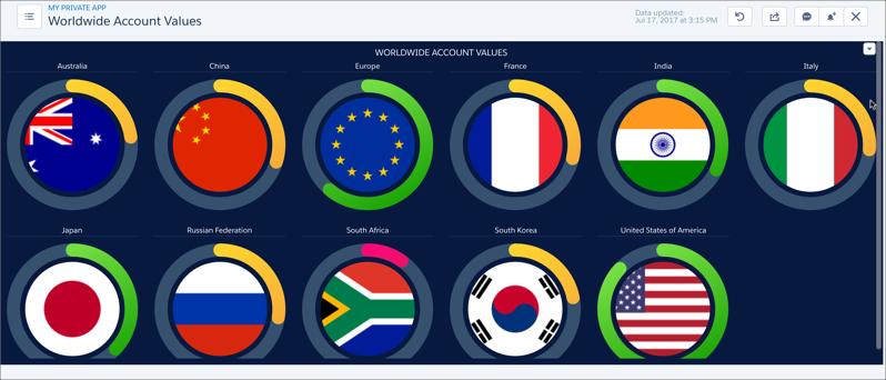 analytics dashboard in presentation mode