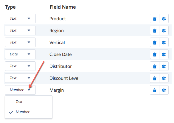 Change the Margin field name type from text to numbers.
