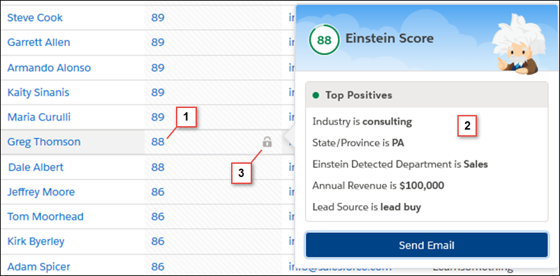 Lead Insights hover