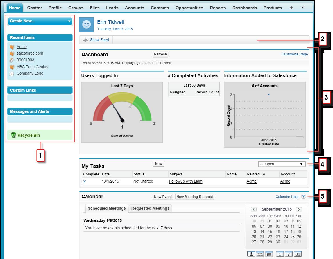 Unit Navigation Et Personnalisation De Salesforce