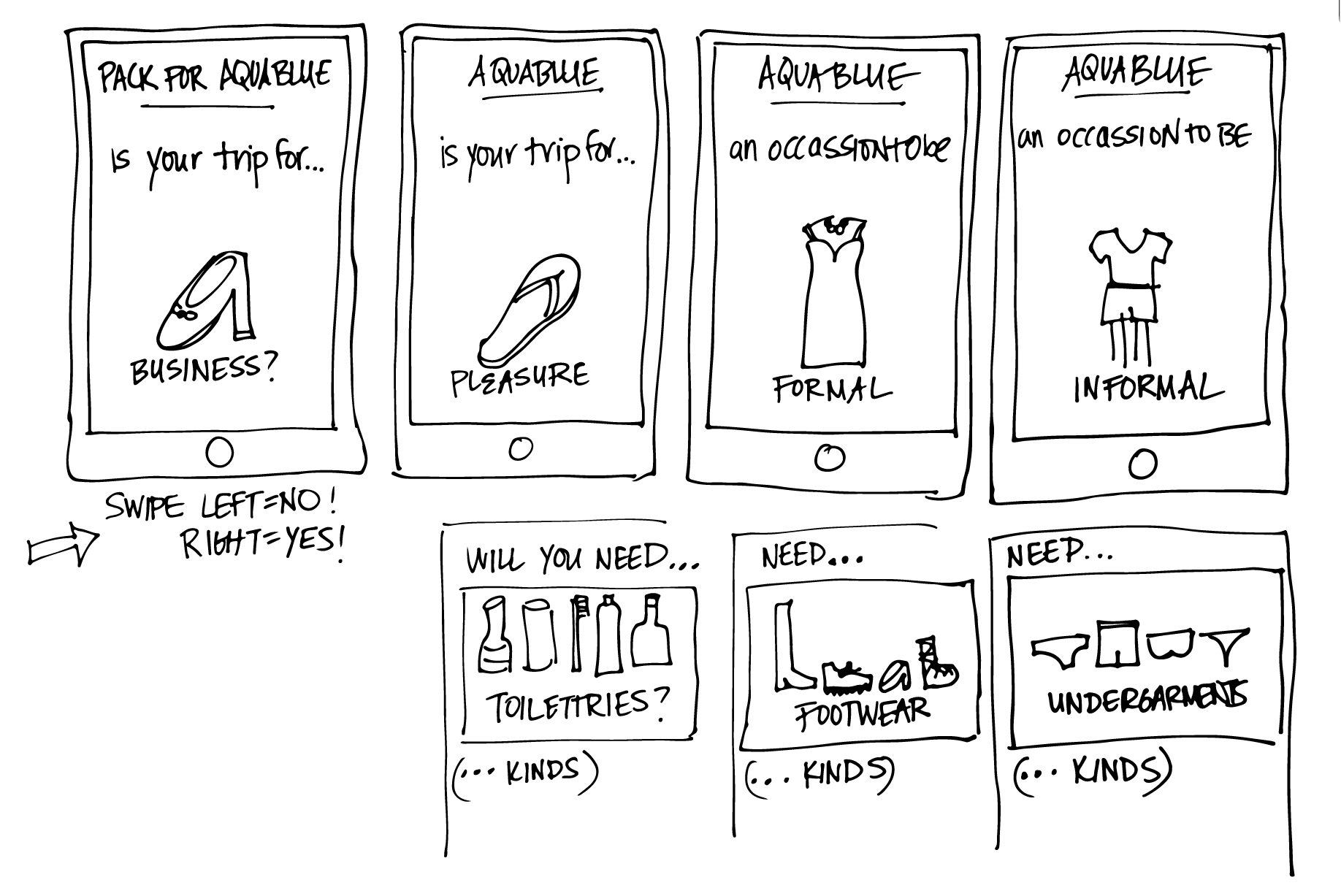 Rough sketch of various screens of experience