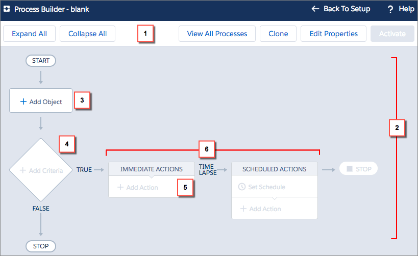 Screenshot of the Process Builder user interface