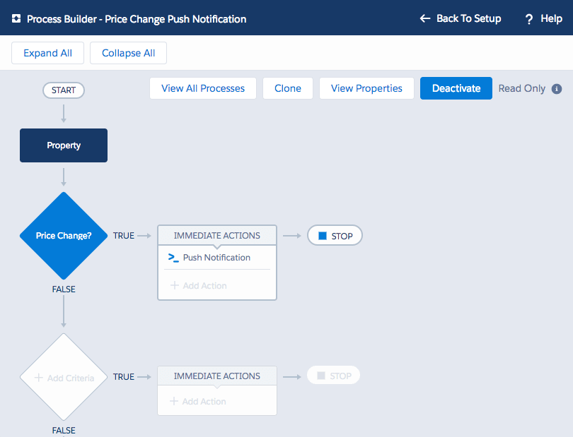 The Process Builder interface.
