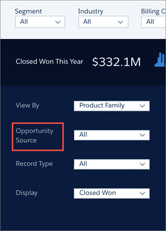 The opportunity source filter in performance by customers dashboard from Wave for Sales Managers