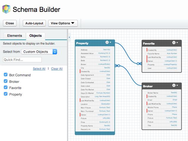 The schema builder interface.