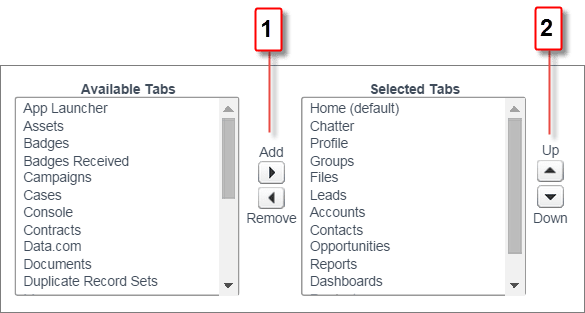 A screenshot showing where to add, remove, and reorder tabs