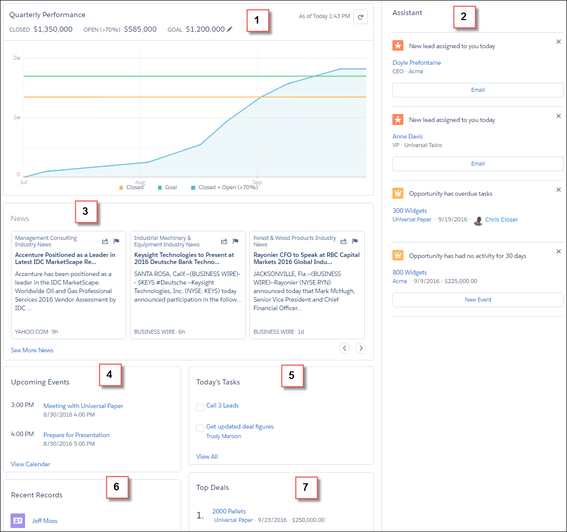 Home page in Lightning Experience labeled