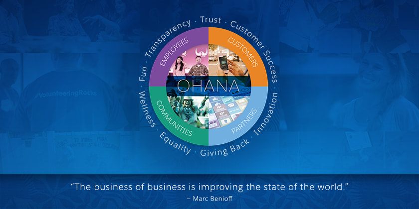 Salesforce Ohana values encompass everyone in the Salesforce ecosystem.