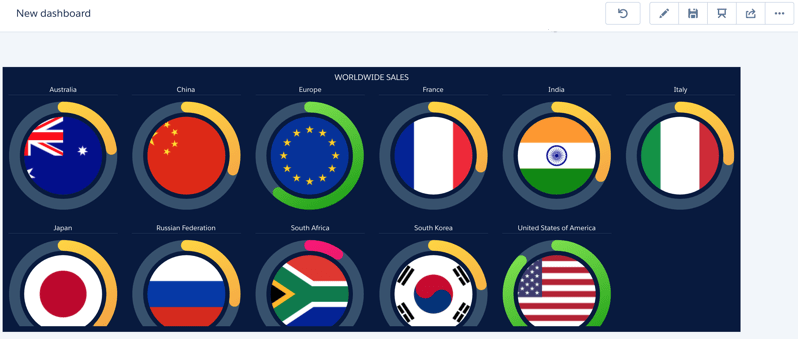 Analytics dashboard with polar gauge charts and flags