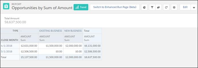 Example of matrix report