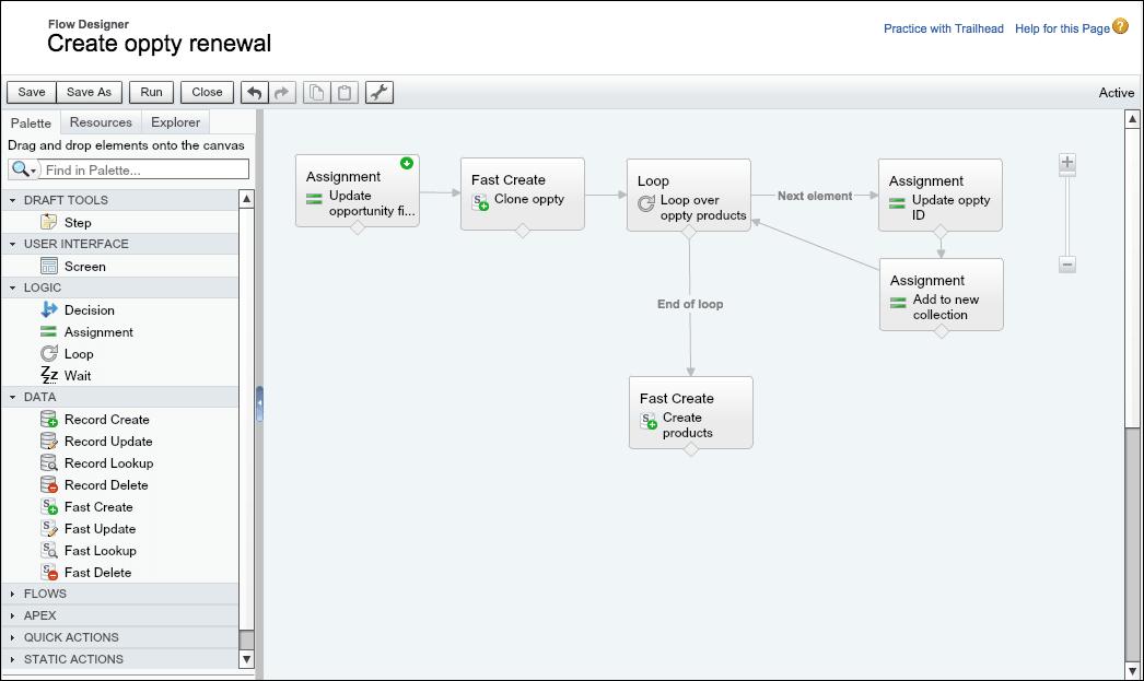 A sample business process configured in Cloud Flow Designer