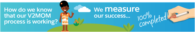 We measure our success