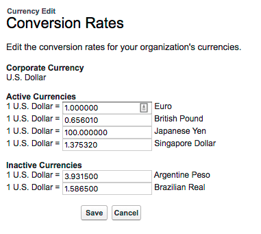 List of conversion rates for active and inactive currencies