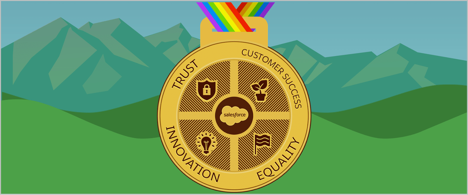 A medal showing the four core values that drives everything we do at Salesforce: Trust, customer success, equality, and innovation.