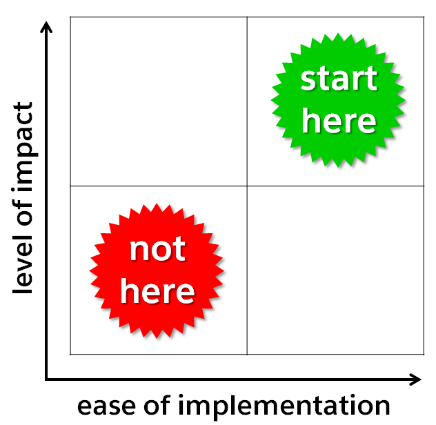 Start with easy-to-implement, high-impact apps.