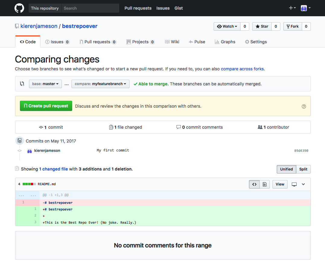 Screenshot from GitHub showing comparison of changes between master branch and myfeaturebranch.