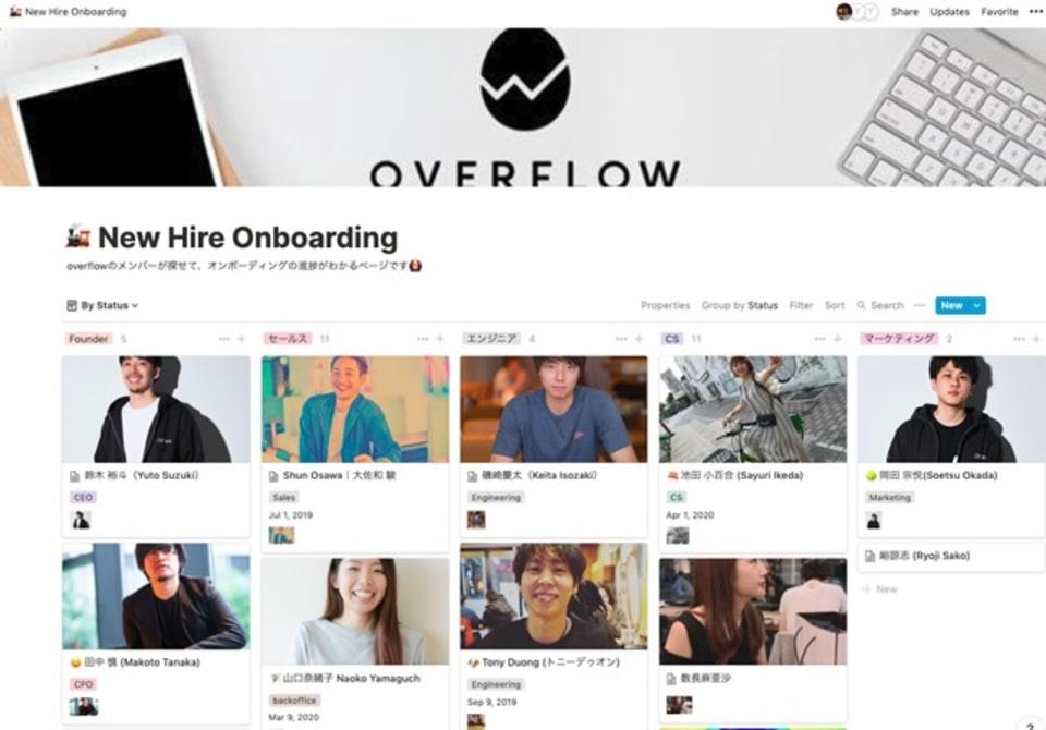 overflow社メンバー自己紹介ドキュメント一覧ページ