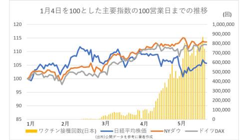 日本株も新型コロナ収束のフェーズ?年後半は治療薬開発がカギ、国内の製薬企業にも注目