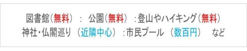 究極のコスト削減術、東京で「年収100万円」生活は可能?