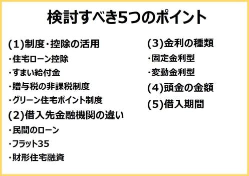 【図表】検討すべき5つのポイント