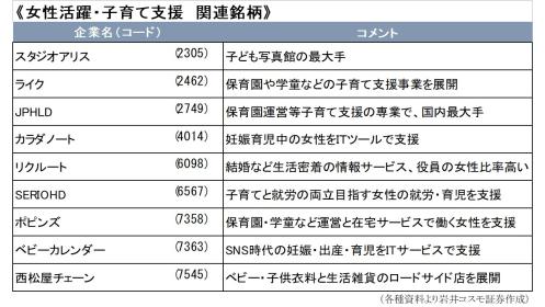 女性の活躍が進まない日本、ジェンダーギャップ指数改善にまず取り組むべきこととは?