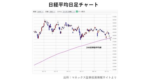 """日本株の悪材料はほぼ出尽くしか、夏枯れの今こそ""""仕込み時""""と読む理由"""