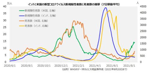 年内のドル円は108~110円台のレンジ相場か、米金融政策の行方と為替相場の展望
