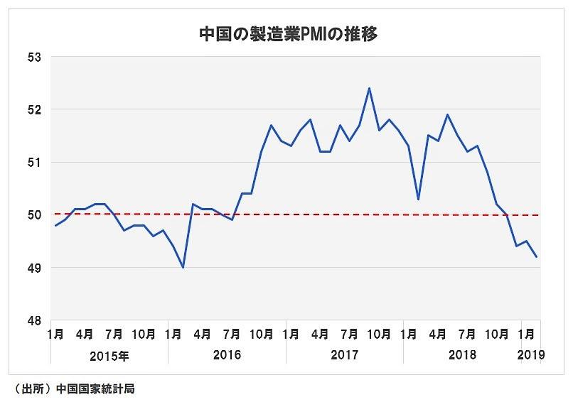東レ 株価 予想