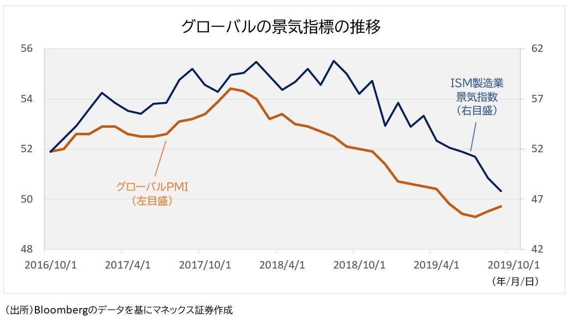 日経平均が2万3000円台を回復、「2016年末ラリー」の再来は期待できるか ...