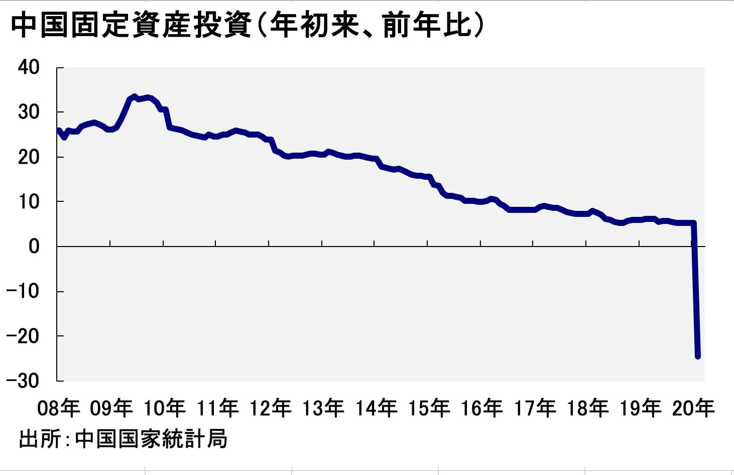 日本 経済 どうなる