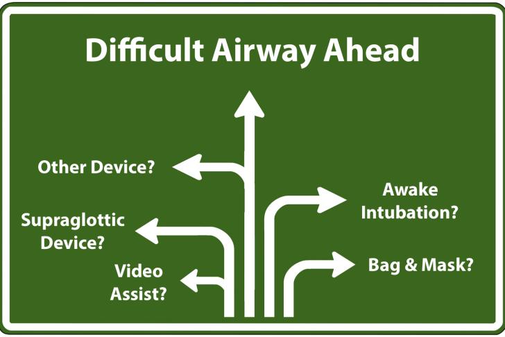 Airway-Malpractice.jpg
