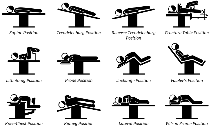 MAP Positions