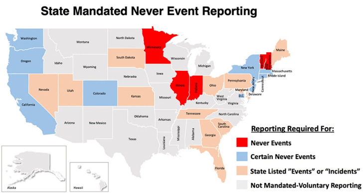 State Mandated Never Event Reporting