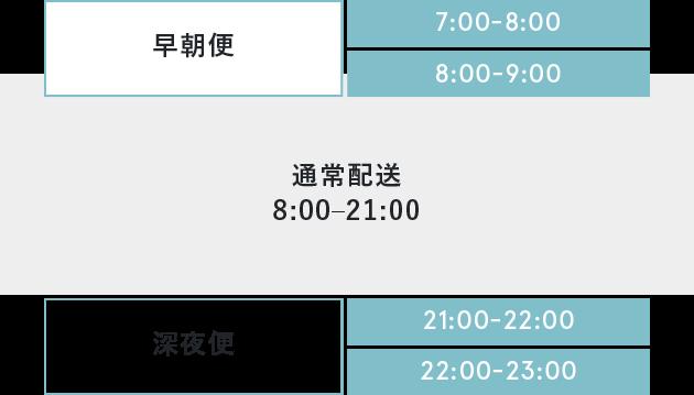 7:00-9:00 早朝便、21:00-23:00 深夜便
