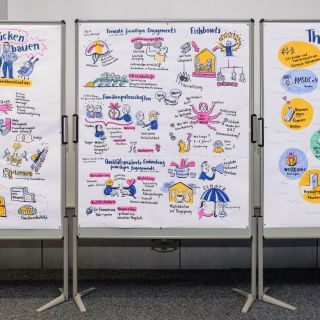 Graphic Recording by thinkpen